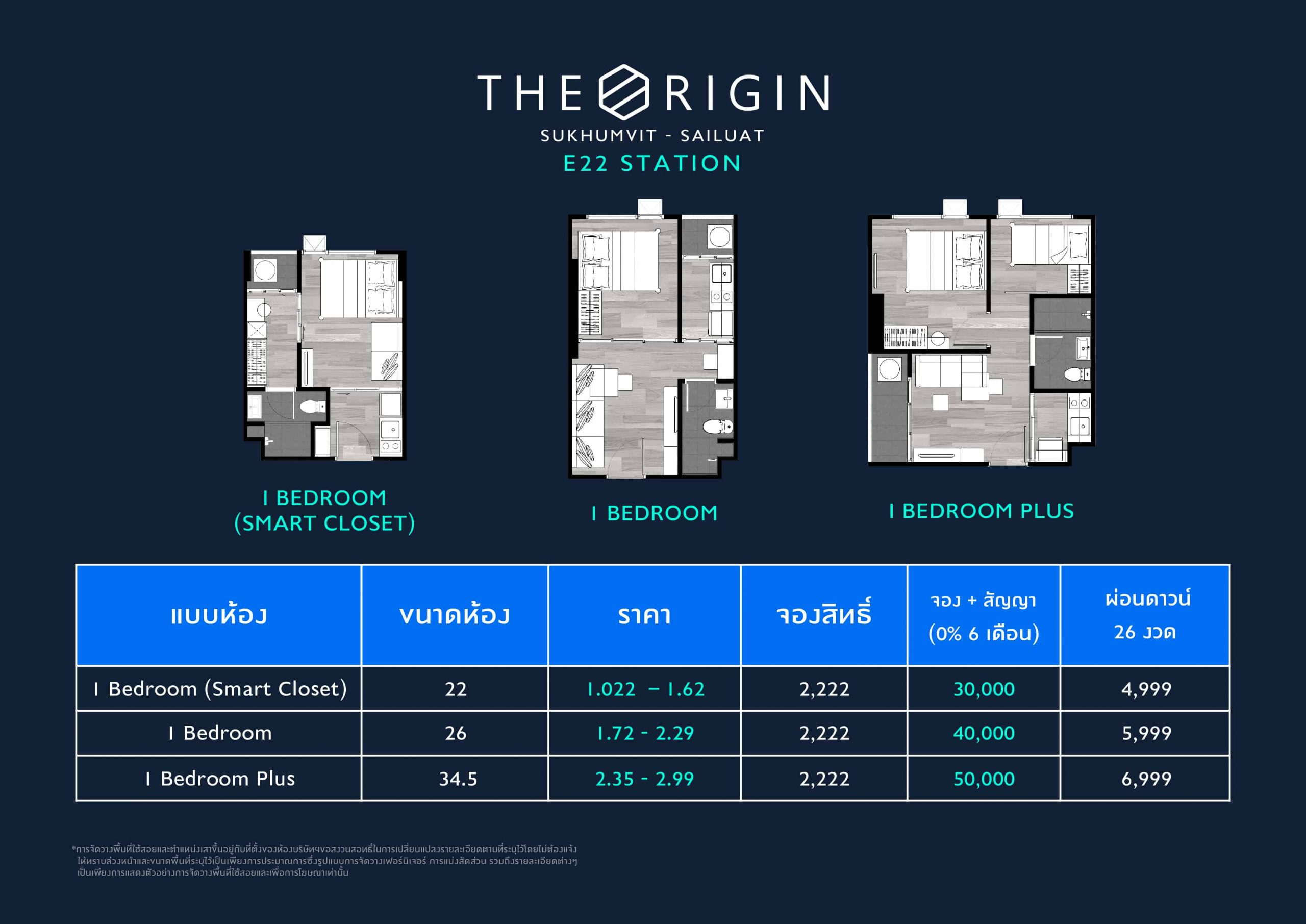 The Origin E22 Price