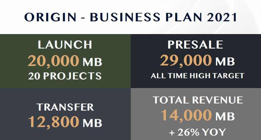Origin Business Plan 2021